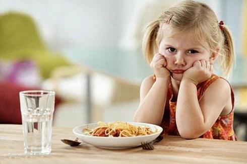 Kết quả hình ảnh cho cảm giác chán ăn